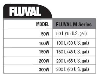 FLUVAL M 3
