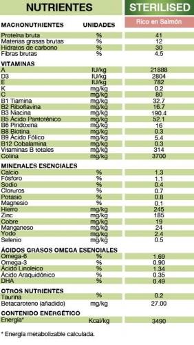 PRO PLAN GATO ADULT STERILIZED SALMÃO 10 KG 2