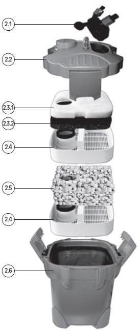 SERA 250-250UV/400 UV SPARE PARTS