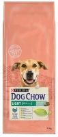 DOG CHOW LIGHT 14 KG